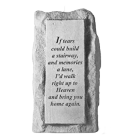 Stone Memorial Candle Holders